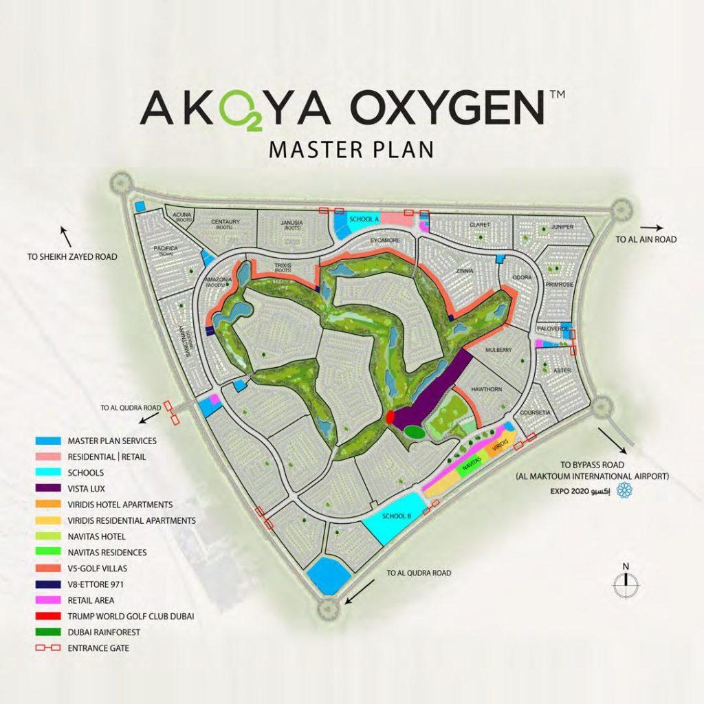 akoya oxygen masterplan