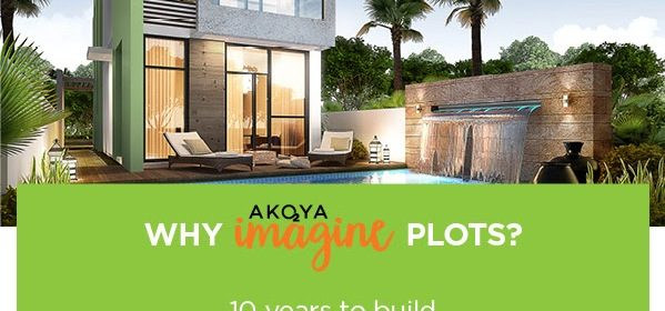 Akoya Imagine Plots